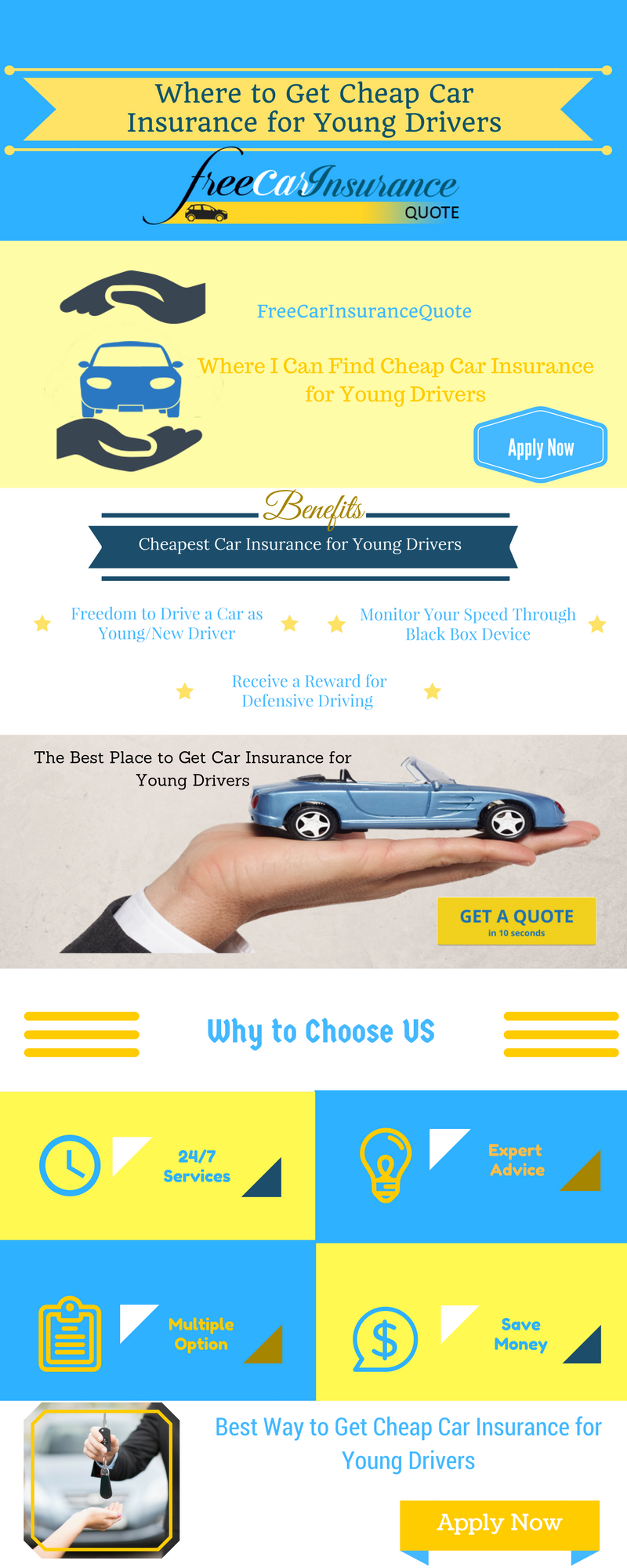 Where To Get Cheap Car Insurance For Young Drivers